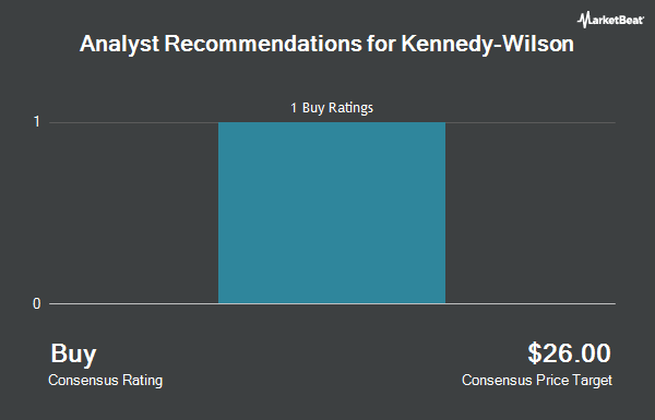 Analyst Recommendations for Kennedy-Wilson (NYSE:KW)