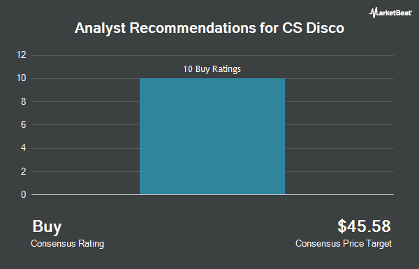 Analyst Recommendations for CS Disco (NYSE:LAW)