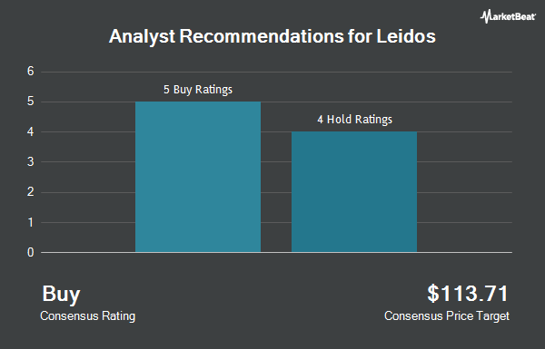 Analyst Recommendations for Leidos (NYSE:LDOS)
