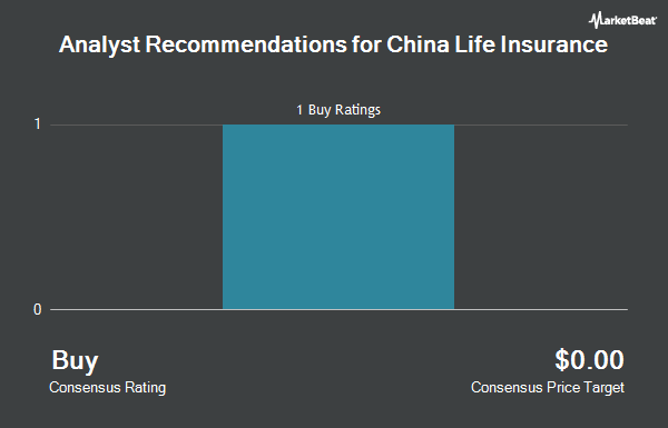Analyst Recommendations for China Life Insurance (NYSE:LFC)