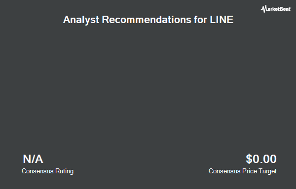 Analyst Recommendations for Line (NYSE:LN)