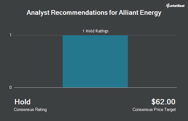 Analyst Recommendations for Alliant Energy (NYSE:LNT)