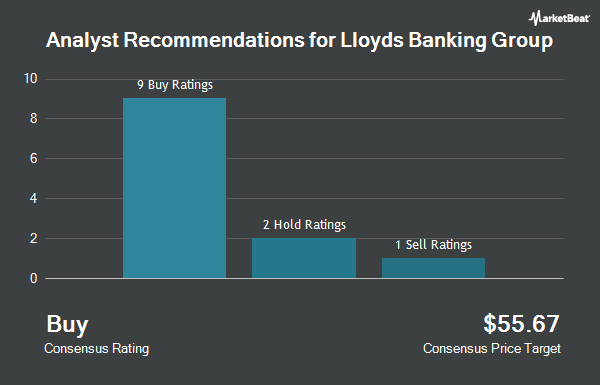 Analyst Recommendations for Lloyds Banking Group (NYSE:LYG)