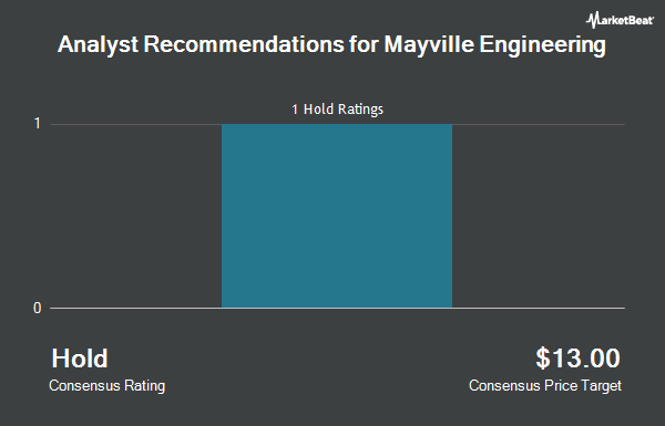 Analyst Recommendations for MAYVILLE ENGR C/SH (NYSE:MEC)