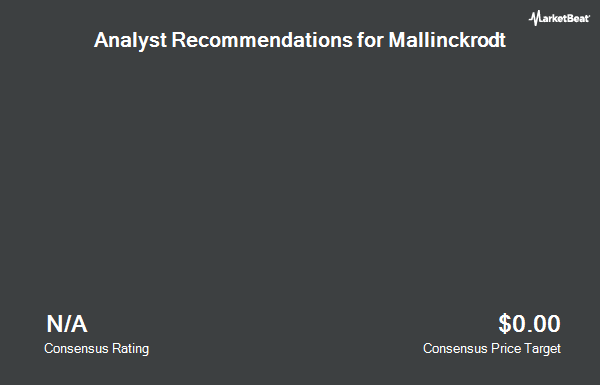 Analyst Recommendations for Mallinckrodt (NYSE:MNK)