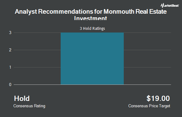Analyst Recommendations for Monmouth R.E. Inv. (NYSE:MNR)