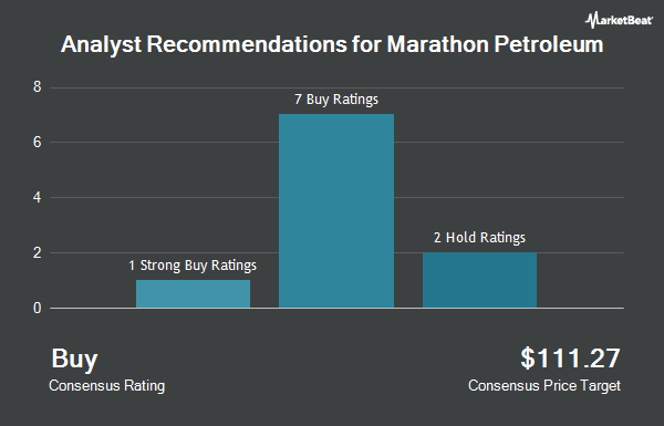 Analyst Recommendations for Marathon Petroleum (NYSE:MPC)