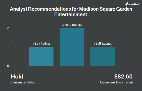 Analyst Recommendations for Madison Square Garden Entertainment (NYSE: MSGE)