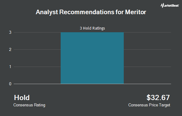 Analyst Recommendations for Meritor (NYSE:MTOR)