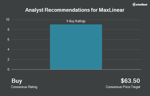 Analyst Recommendations for MaxLinear (NYSE:MXL)