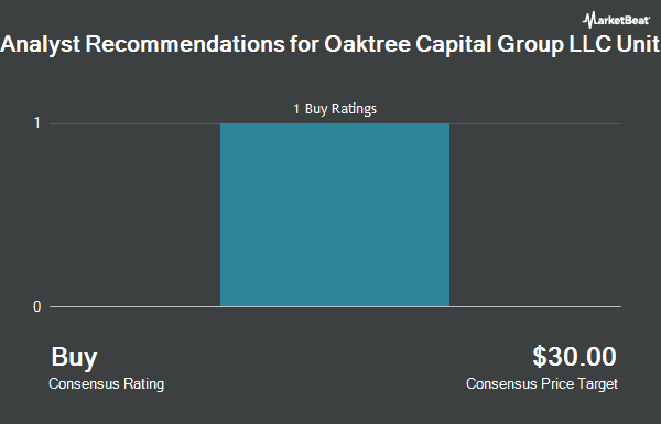 Analyst Recommendations for Oaktree Capital Group LLC Unit (NYSE:OAK)