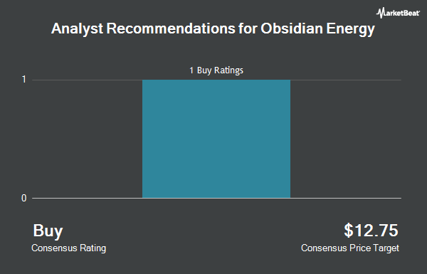 Analyst Recommendations for Obsidian Energy (NYSE:OBE)