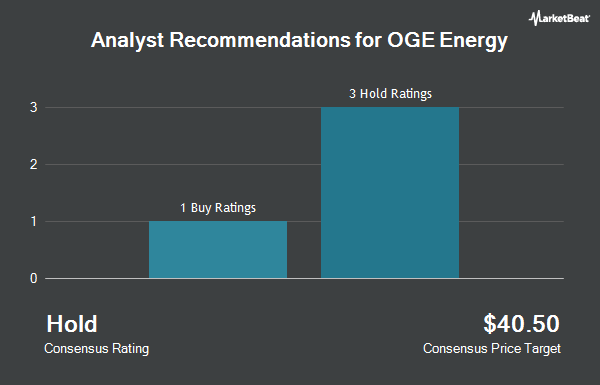 Analyst Recommendations for OGE Energy (NYSE:OGE)