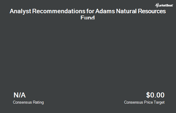 Analyst Recommendations for Adams Natural Resources Fund (NYSE:PEO)