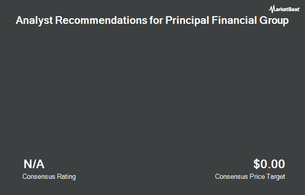 Analyst Recommendations for Principal Financial Group (NYSE:PFG)