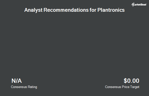 Analyst Recommendations for Plantronics (NYSE:PLT)