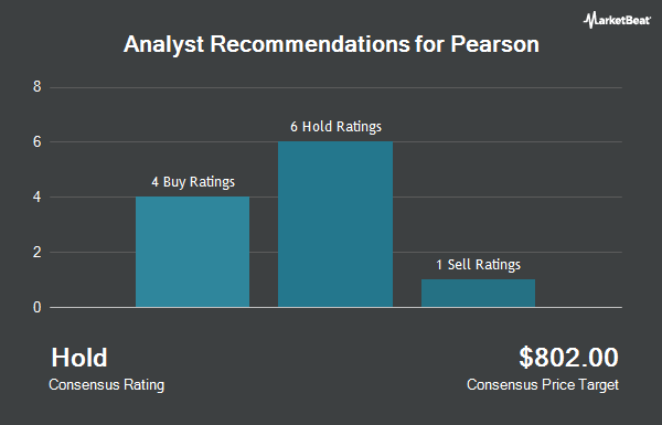 Analyst Recommendations for Pearson (NYSE:PSO)