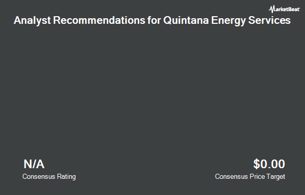 Analyst Recommendations for Quintana Energy Services (NYSE:QES)
