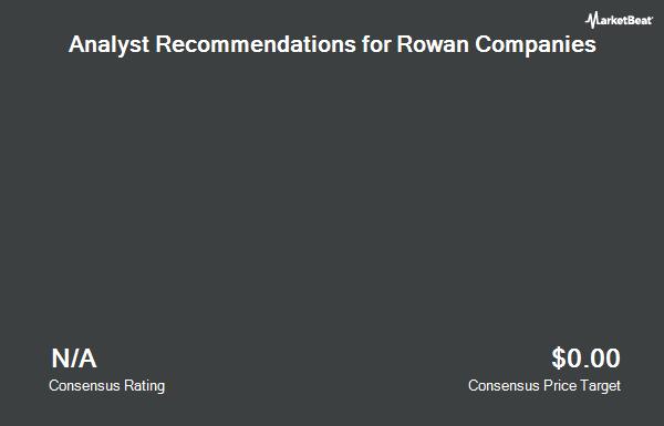Analyst Recommendations for Rowan Companies (NYSE:RDC)