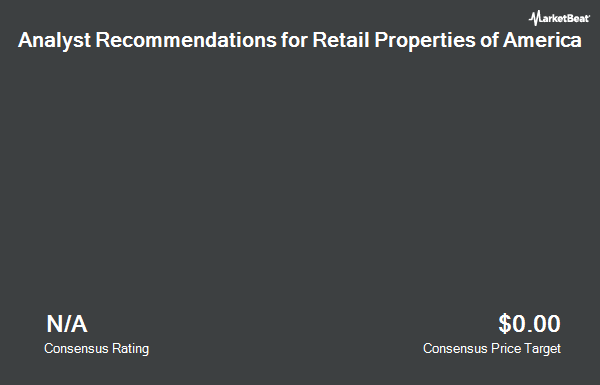 Analyst Recommendations for Retail Properties of America (NYSE:RPAI)