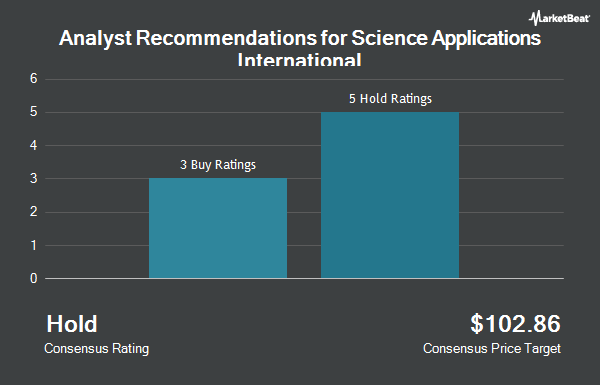 Analyst Recommendations for Science Applications International (NYSE:SAIC)