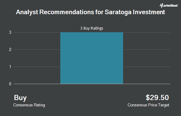 Analyst Recommendations for Saratoga Investment (NYSE:SAR)