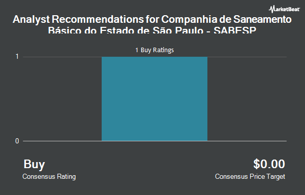 Analyst Recommendations for Companhia de Saneamento Bsc DEDSP (NYSE:SBS)