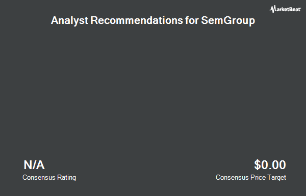 Analyst Recommendations for SemGroup (NYSE:SEMG)