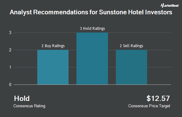 Analyst Recommendations for Sunstone Hotel Investors (NYSE:SHO)