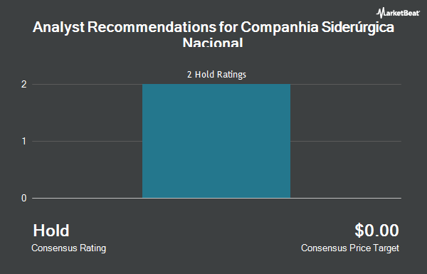 Analyst Recommendations for Companhia Siderurgica Nacional (NYSE:SID)