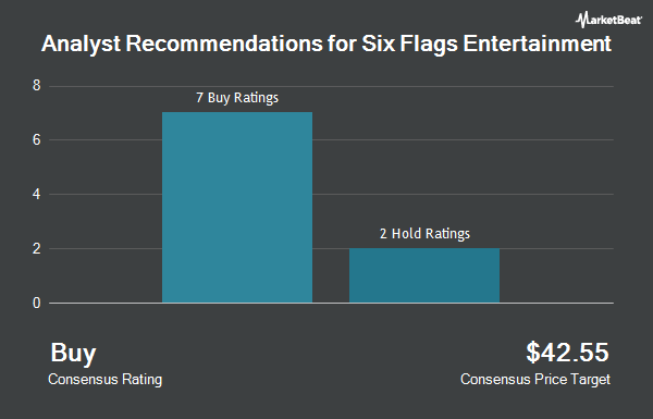 Analyst Recommendations for Six Flags Entertainment (NYSE:SIX)