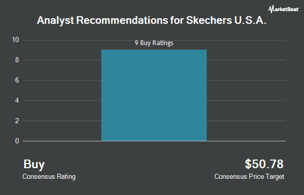 Analyst Recommendations for Skechers USA (NYSE:SKX)