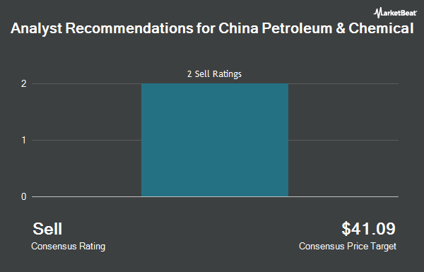 Analyst Recommendations for China Petroleum & Chemical (NYSE:SNP)