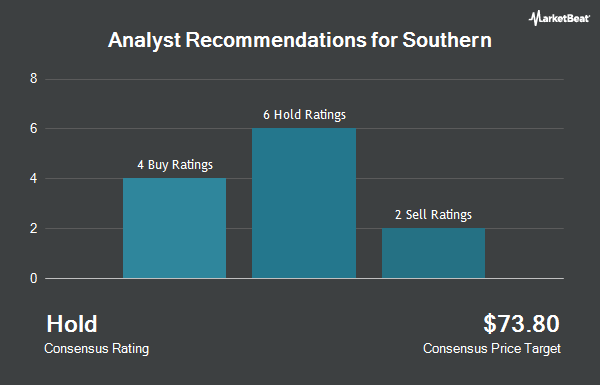 Analyst Recommendations for Southern (NYSE:SO)