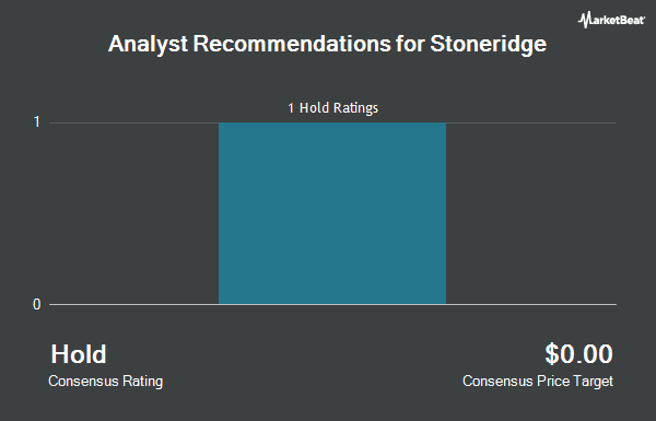 Analyst Recommendations for Stoneridge (NYSE:SRI)