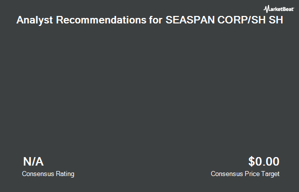 Analyst Recommendations for SEASPAN CORP/SH SH (NYSE:SSW)