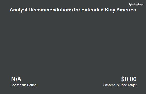 Analyst Recommendations for Extended Stay America (NYSE:STAY)