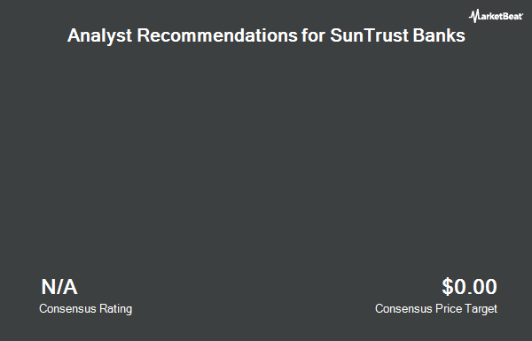Analyst Recommendations for SunTrust Banks (NYSE:STI)