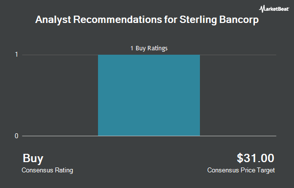 Analyst Recommendations for Sterling Bancorp (NYSE:STL)