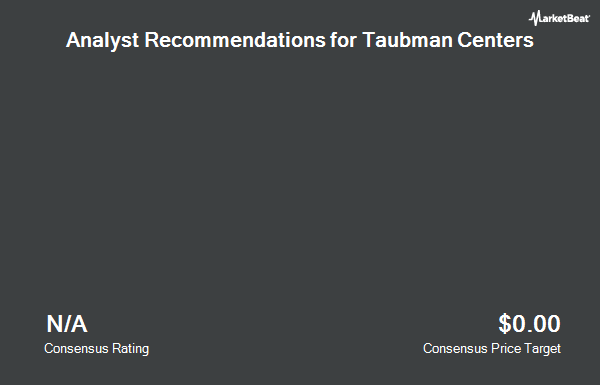 Analyst Recommendations for Taubman Centers (NYSE:TCO)