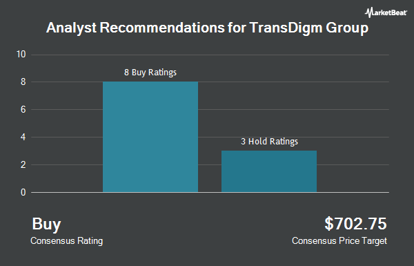 Analyst Recommendations for TransDigm Group (NYSE:TDG)