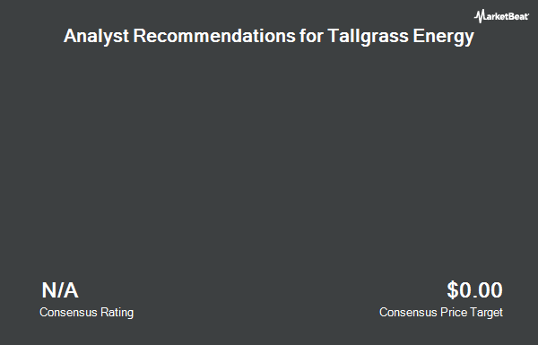 Analyst Recommendations for Tallgrass Energy (NYSE:TGE)