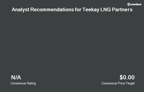 Analyst Recommendations for Teekay Lng Partners (NYSE:TGP)