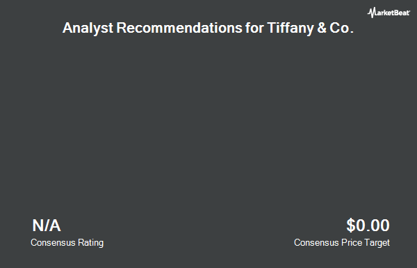 Analyst Recommendations for Tiffany & Co. (NYSE:TIF)