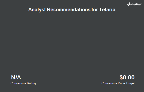 Analyst Recommendations for Telaria (NYSE:TLRA)