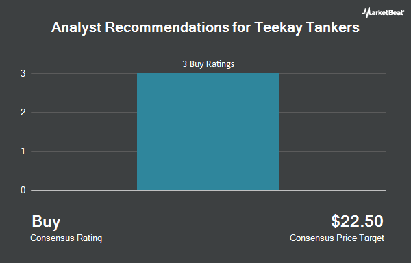 Analyst Recommendations for Teekay Tankers (NYSE:TNK)