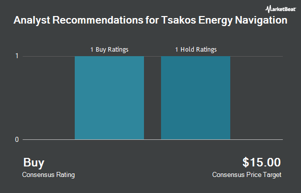 Analyst Recommendations for TSAKOS ENERGY N/SH (NYSE:TNP)