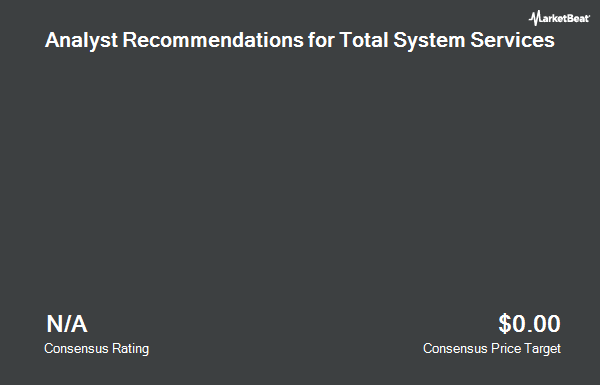 Analyst Recommendations for Total System Services (NYSE:TSS)