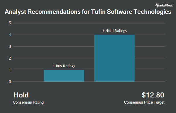 Analyst Recommendations for Tufin Software Technologies (NYSE:TUFN)