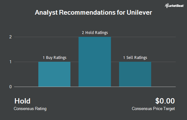 Analyst Recommendations for Unilever (NYSE:UN)